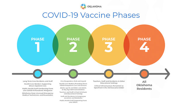 Local COVID vaccinations: What you need to know